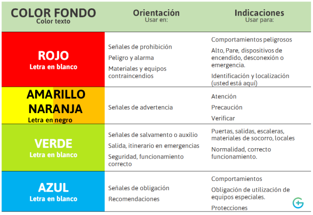 Cuadro de clores fundamentales en señaletica y su aplicación