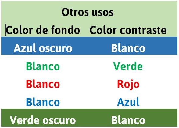 Cuadro de colores generico para utilizar en arquitectura con contraste de color garantizado. BLANCO sobre azul o verde obscuros y VERDE, ROJO o AZUL sobre fondo blanco
