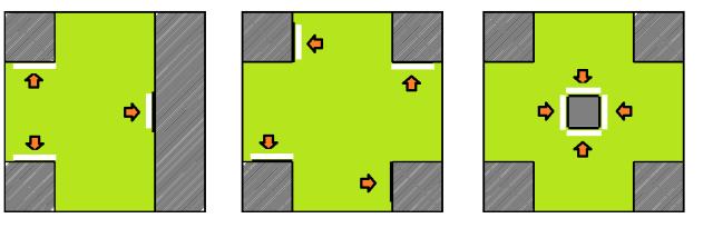 Dibujo esquematico de señalización en encrucijadas de varios pasillos indicando donde colocar la señalización