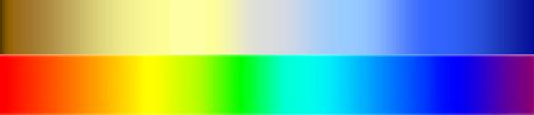 Banda de colores visible al ojo humano