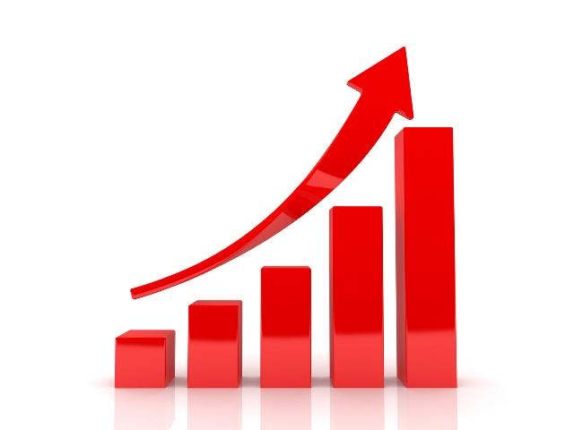 Grafico que se incrementa a la derecha