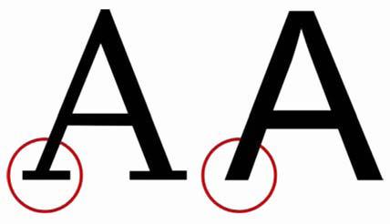 Dos tipos de letra con y sin apoyo